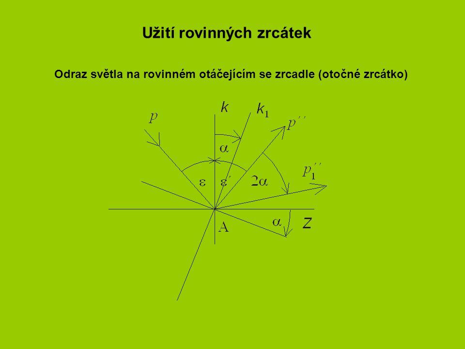 Užití rovinných zrcátek Odraz světla na rovinném otáčejícím se zrcadle (otočné zrcátko)
