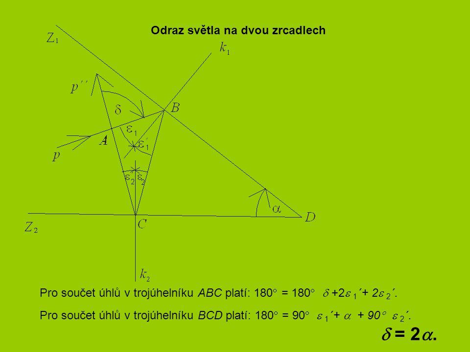 Odraz světla na dvou zrcadlech Pro součet úhlů v trojúhelníku ABC platí: 180  = 180    +2  1 ´+ 2  2 ´. Pro součet úhlů v trojúhelníku BCD platí