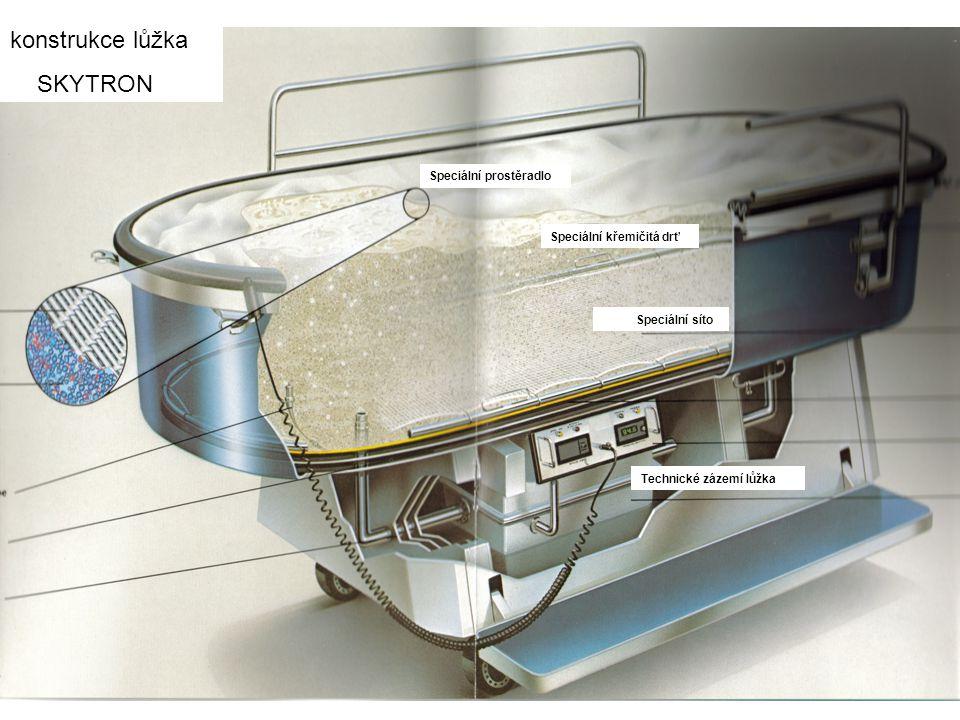 konstrukce lůžka SKYTRON Speciální křemičitá drť Speciální síto Speciální prostěradlo Technické zázemí lůžka