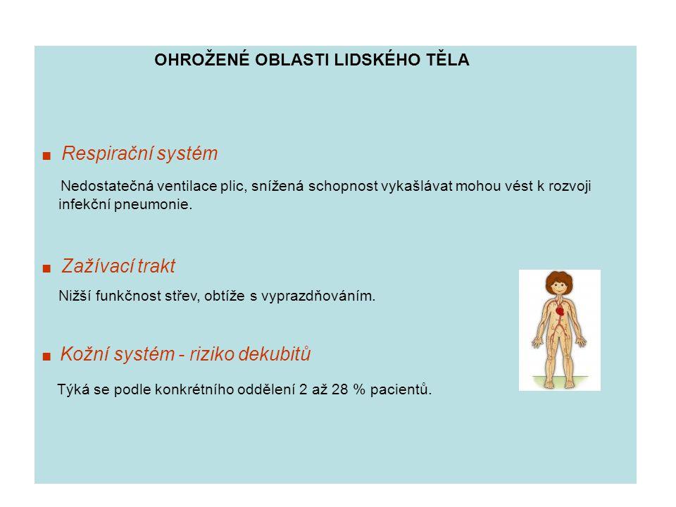 OHROŽENÉ OBLASTI LIDSKÉHO TĚLA ■ Respirační systém Nedostatečná ventilace plic, snížená schopnost vykašlávat mohou vést k rozvoji infekční pneumonie.