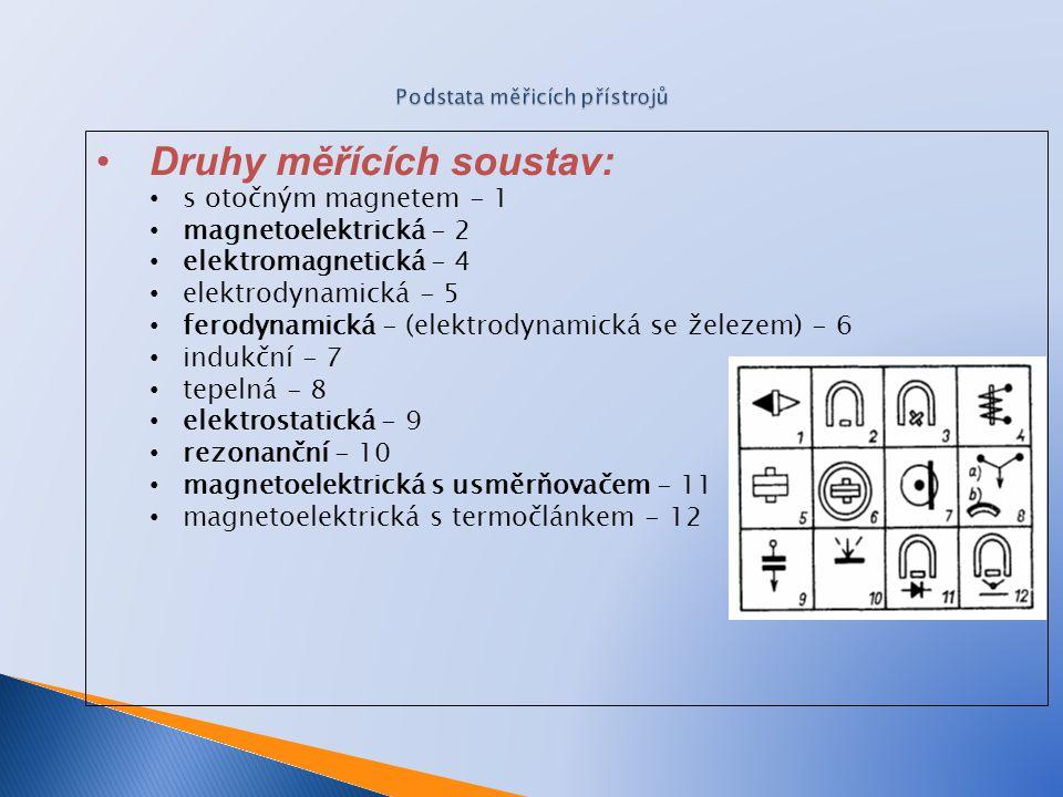 Druhy ruček měřících přístrojů : a)nožová, nitkové - přesné, laboratorní přístroje b)kopinatá - panelové přístroje c)jazýčková - rozváděčové přístroje