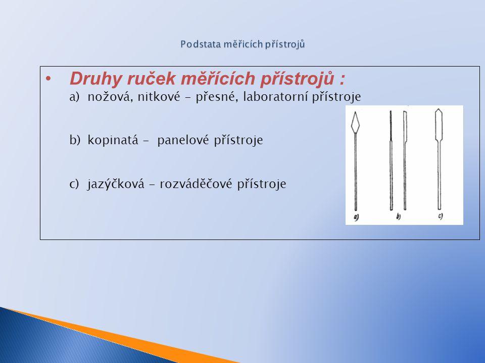 Druhy uložení otočné části s ručkou: hrotové uložení velmi malé tření, při nárazu se snadno poškodí.