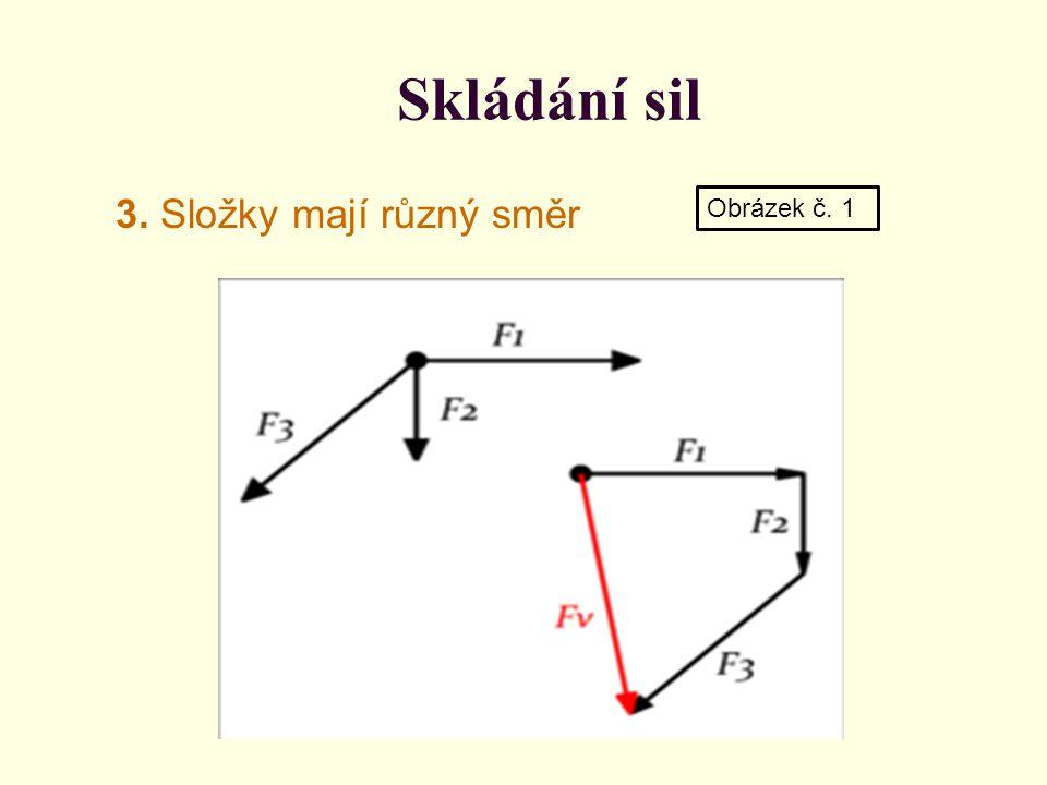 3. Složky mají různý směr Obrázek č. 1