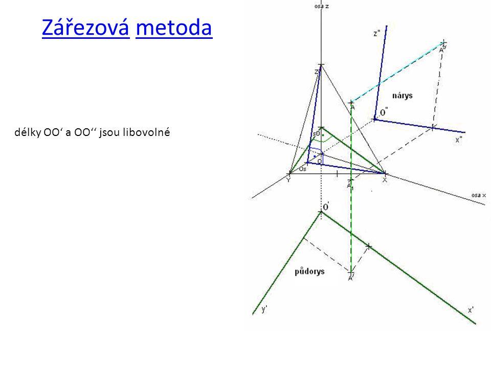 ZářezováZářezová metodametoda délky OO' a OO'' jsou libovolné