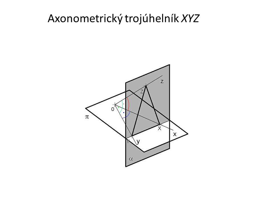 Souřadnicové osy určují postupně tyto pomocné průmětny:  = xy půdorysna = xz nárysna  = yz bokorysna Pozn.: Zobrazujeme do axonometrické průmětny α, ostatní průmětny jsou pomocné.