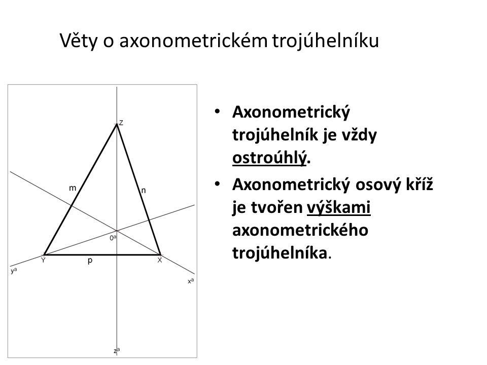 Věty o axonometrickém trojúhelníku Axonometrický trojúhelník je vždy ostroúhlý. Axonometrický osový kříž je tvořen výškami axonometrického trojúhelník