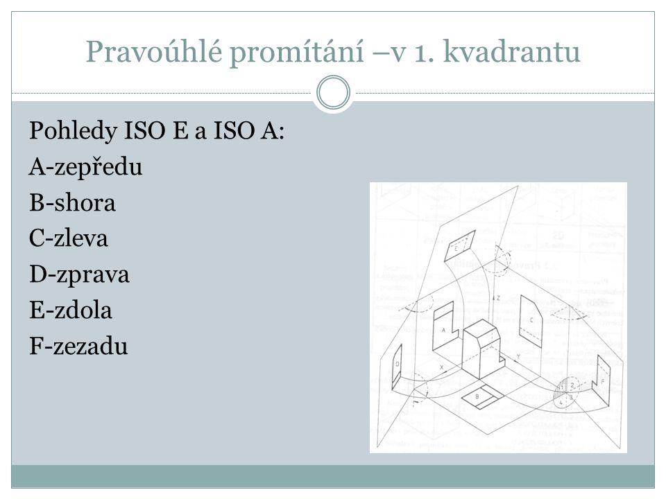 Pohledy ISO E a ISO A: A-zepředu B-shora C-zleva D-zprava E-zdola F-zezadu