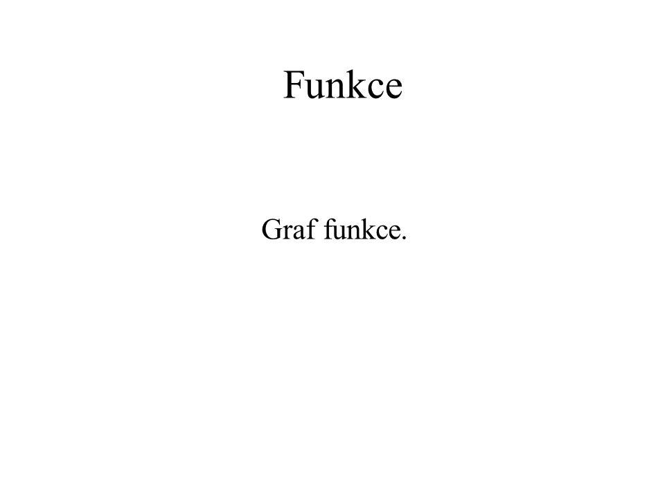Funkce Graf funkce.