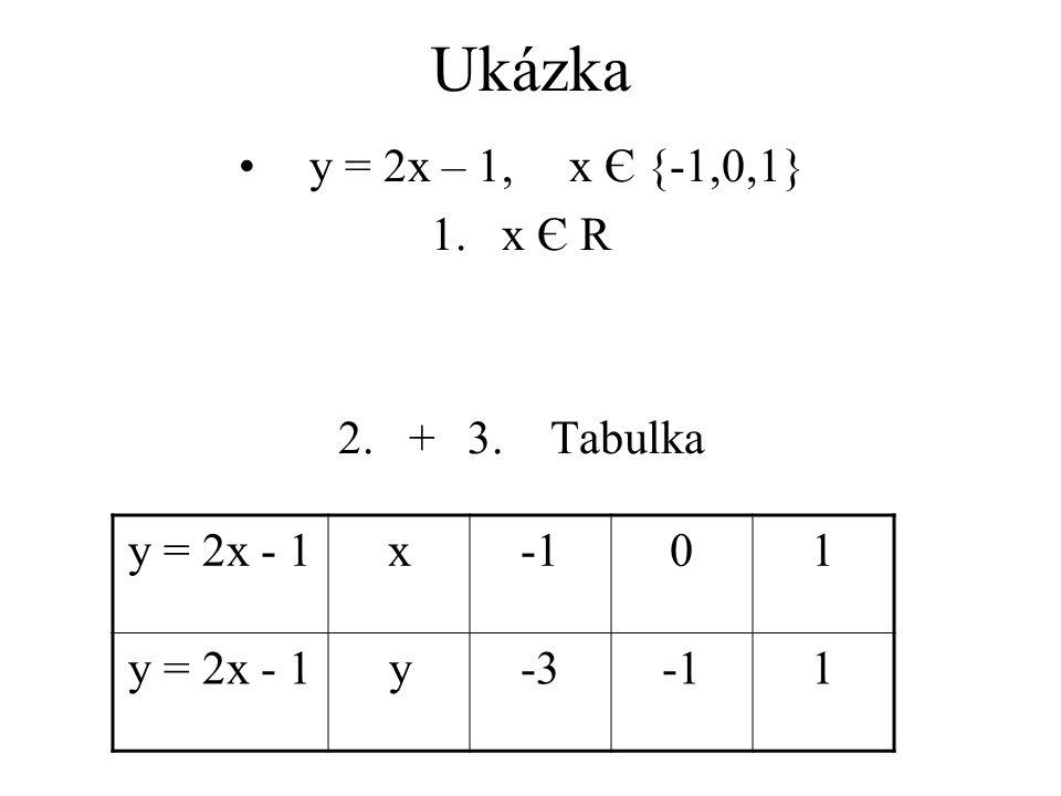 Ukázka y = 2x – 1, x Є {-1,0,1} 1.x Є R 2.+ 3.Tabulka y = 2x - 1x01 y = 2x - 1y-31