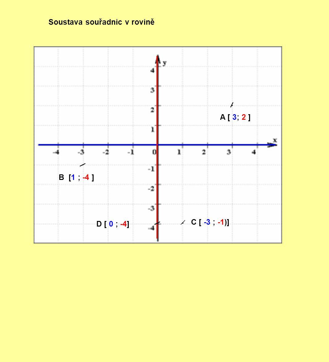 Soustava souřadnic v rovině A [ 3; 2 ] B [1 ; -4 ] C [ -3 ; -1)] D [ 0 ; -4]