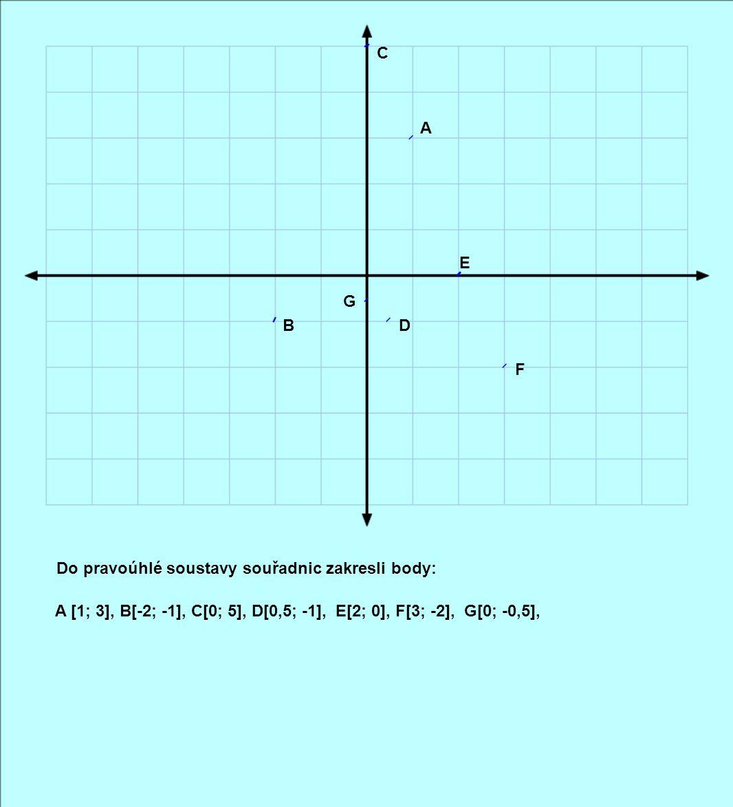 Do pravoúhlé soustavy souřadnic zakresli body: A [1; 3], B[-2; -1], C[0; 5], D[0,5; -1], E[2; 0], F[3; -2], G[0; -0,5], A B C D E F G