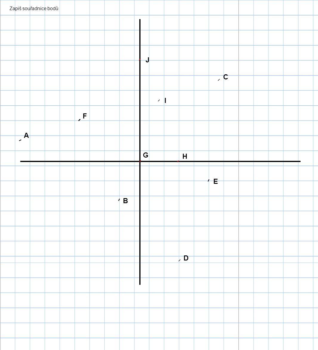 A B C D E F G H I J Zapiš souřadnice bodů