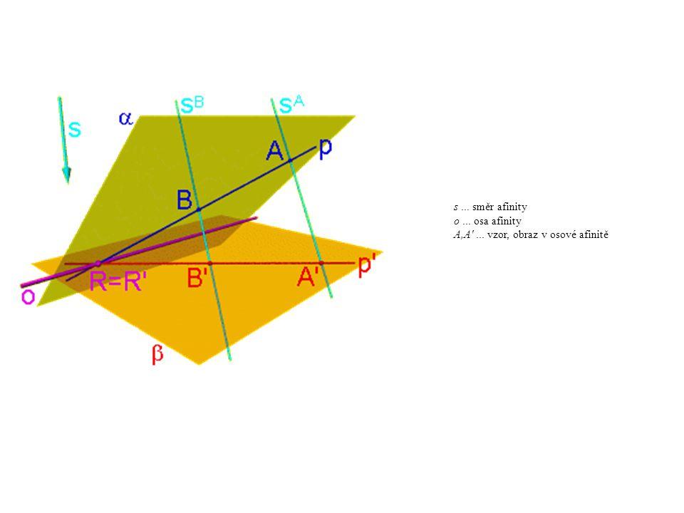 s... směr afinity o... osa afinity A,A'... vzor, obraz v osové afinitě