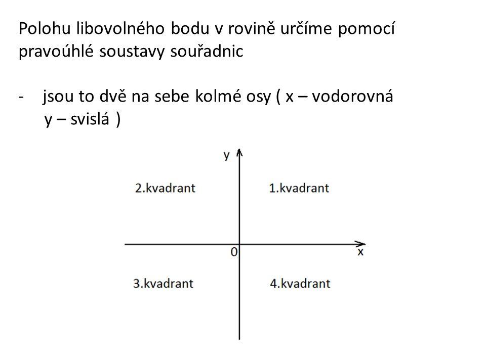 Polohu libovolného bodu v rovině určíme pomocí pravoúhlé soustavy souřadnic -jsou to dvě na sebe kolmé osy ( x – vodorovná y – svislá )