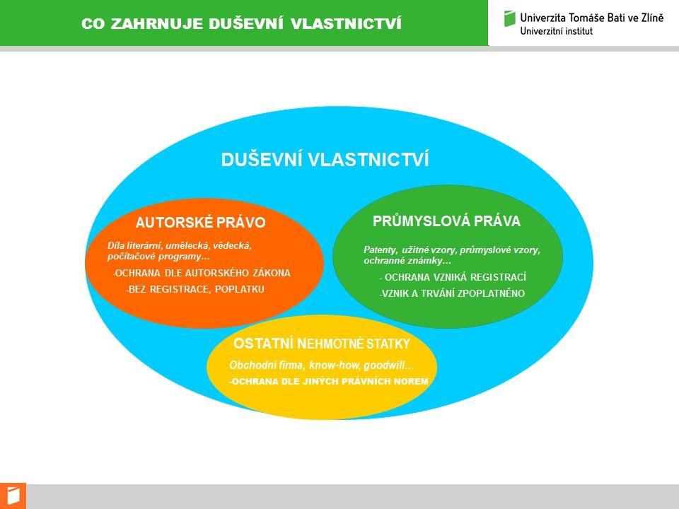 PRŮMYSLOVĚ PRÁVNÍ OCHRANA – řízení CESTA k průmyslovému právu v ČESKÉ REPUBLICE : -Podání přihlášky (vynálezu, užitného vzoru, průmyslového vzoru, ochranné známky) na ÚPV = Úřad průmyslového vlastnictví ČR -řízení o přihlášce -získání /nezískání ochranného dokumentu.