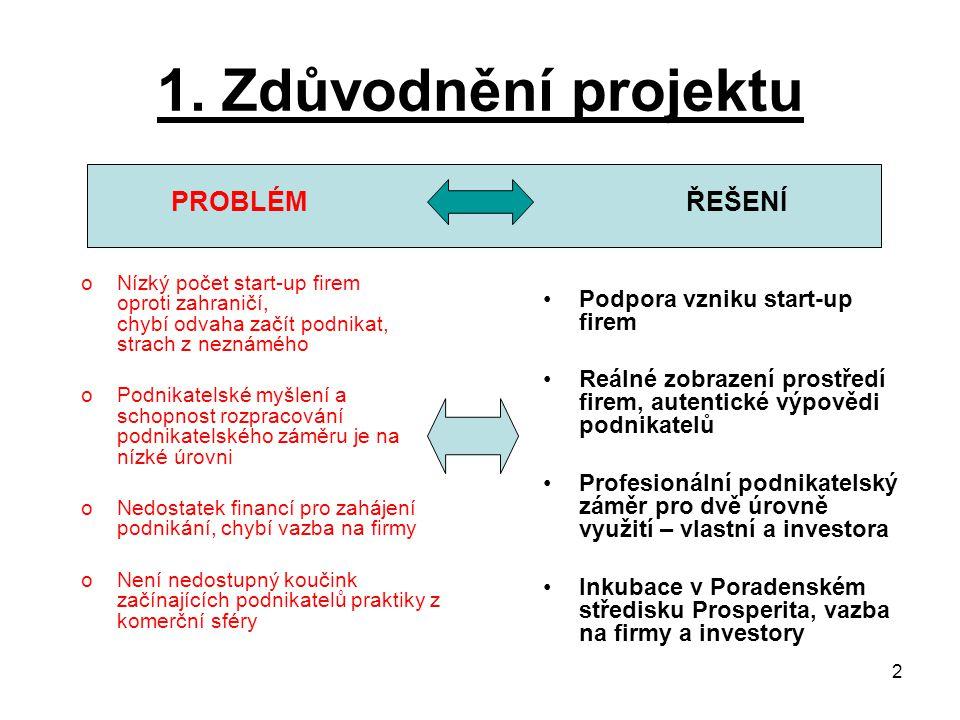 2 1. Zdůvodnění projektu Podpora vzniku start-up firem Reálné zobrazení prostředí firem, autentické výpovědi podnikatelů Profesionální podnikatelský z