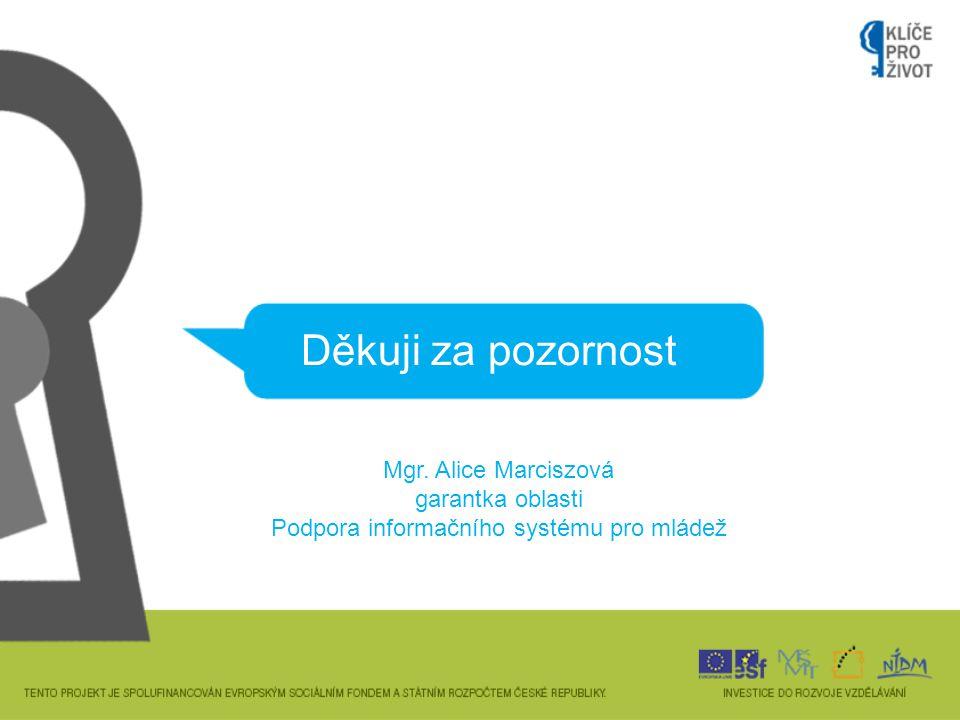 Děkuji za pozornost Mgr. Alice Marciszová garantka oblasti Podpora informačního systému pro mládež