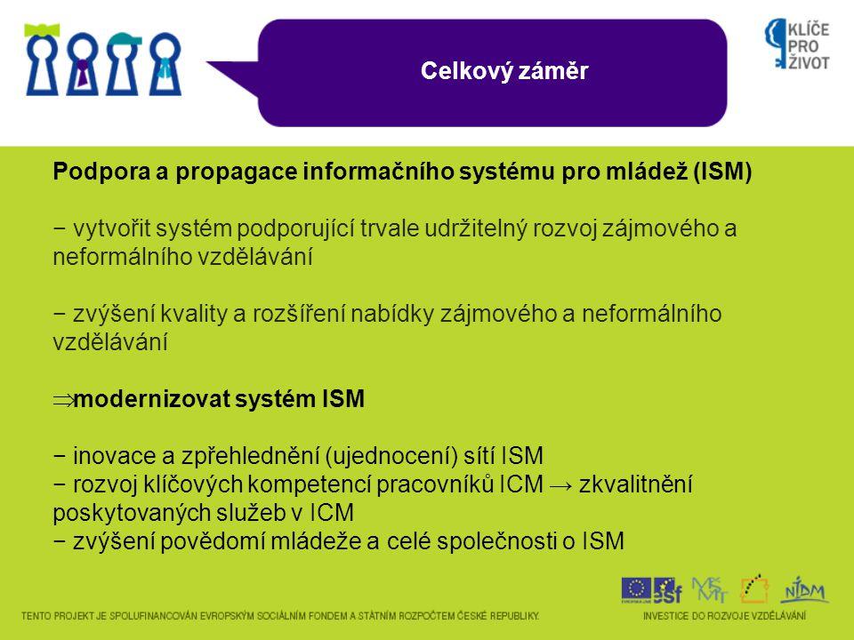 Celkový záměr Podpora a propagace informačního systému pro mládež (ISM) − vytvořit systém podporující trvale udržitelný rozvoj zájmového a neformálního vzdělávání − zvýšení kvality a rozšíření nabídky zájmového a neformálního vzdělávání  modernizovat systém ISM − inovace a zpřehlednění (ujednocení) sítí ISM − rozvoj klíčových kompetencí pracovníků ICM → zkvalitnění poskytovaných služeb v ICM − zvýšení povědomí mládeže a celé společnosti o ISM