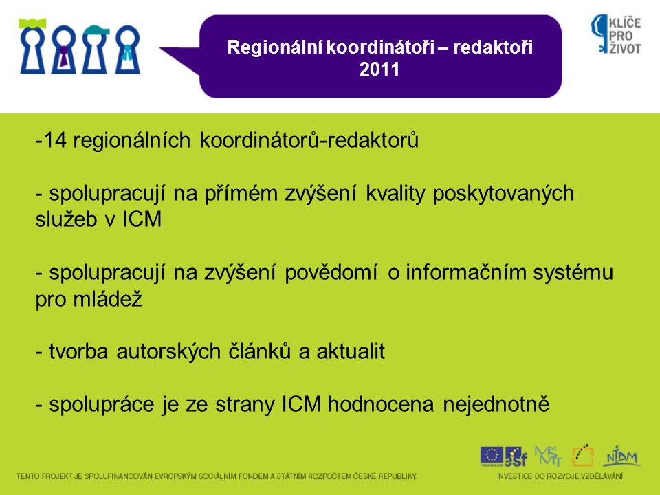 -14 regionálních koordinátorů-redaktorů - spolupracují na přímém zvýšení kvality poskytovaných služeb v ICM - spolupracují na zvýšení povědomí o informačním systému pro mládež - tvorba autorských článků a aktualit - spolupráce je ze strany ICM hodnocena nejednotně Regionální koordinátoři – redaktoři 2011