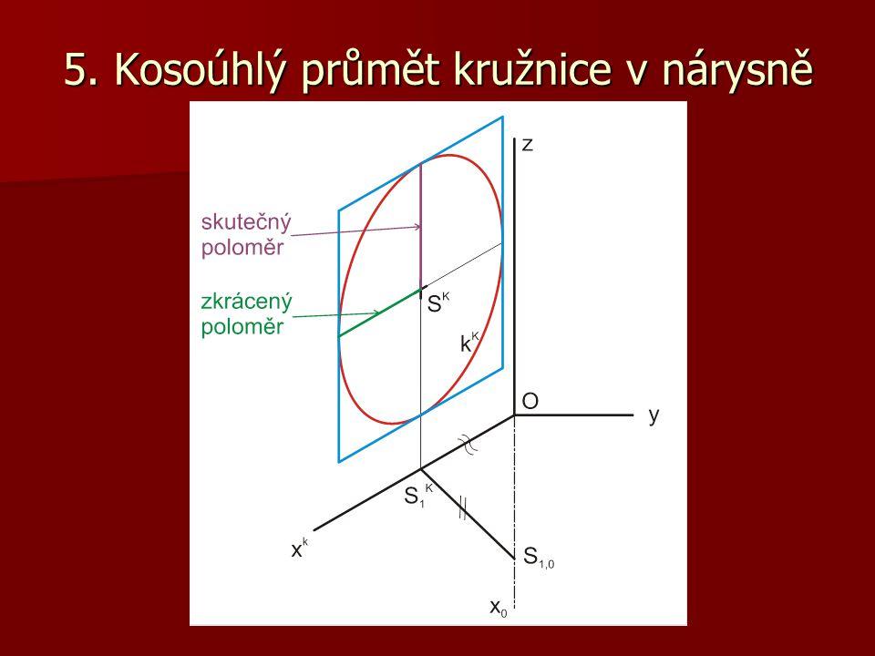 5. Kosoúhlý průmět kružnice v nárysně