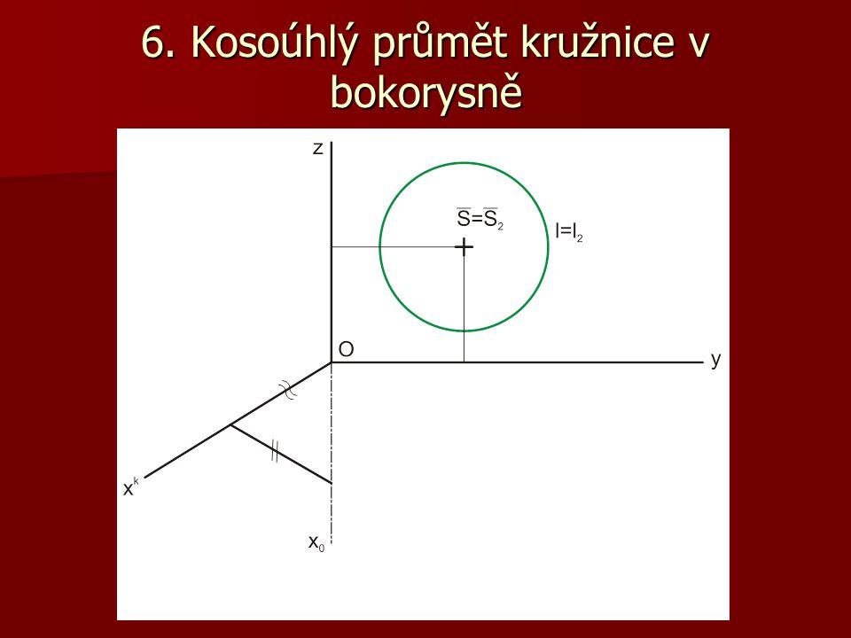 6. Kosoúhlý průmět kružnice v bokorysně