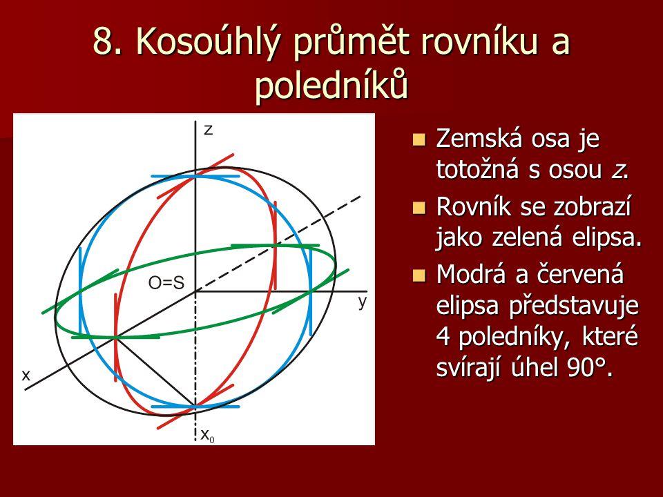 8.Kosoúhlý průmět rovníku a poledníků Zemská osa je totožná s osou z.