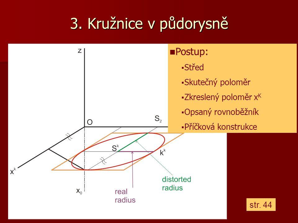 3. Kružnice v půdorysně Postup:  Střed  Skutečný poloměr  Zkreslený poloměr x K  Opsaný rovnoběžník  Příčková konstrukce str. 44