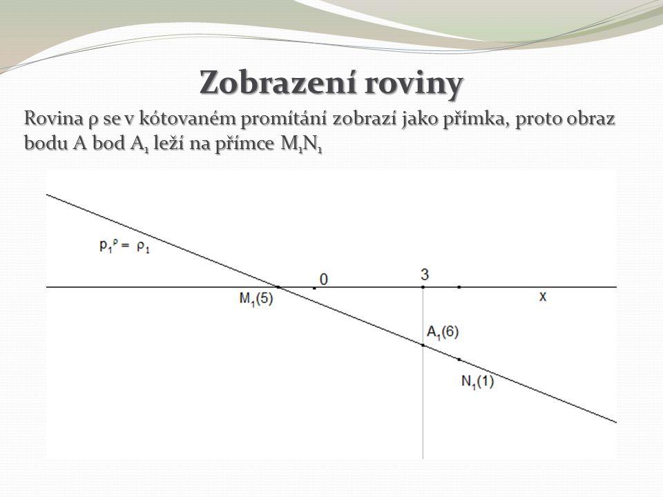 Zobrazení roviny Rovinu ρ sklopíme do průmětny