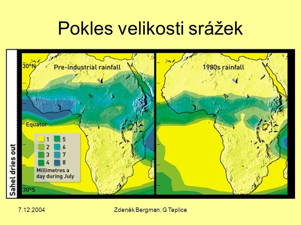 7.12.2004Zdeněk Bergman, G Teplice Přírodní poměry Dlouhodobé změny klimatu Dezertifikace Vliv člověka Eolická eroze Snižování druhové diverzity