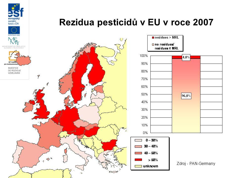 Rezidua pesticidů v EU v roce 2007 Zdroj - PAN-Germany