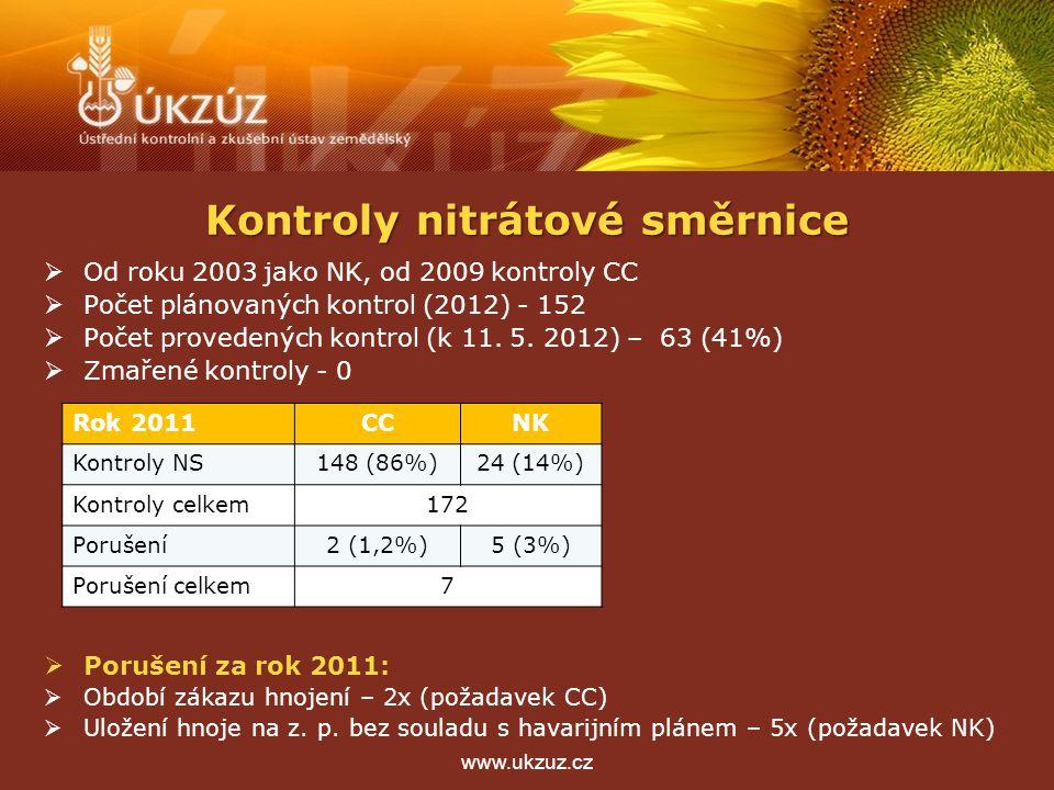 Kontroly nitrátové směrnice  Od roku 2003 jako NK, od 2009 kontroly CC  Počet plánovaných kontrol (2012) - 152  Počet provedených kontrol (k 11.
