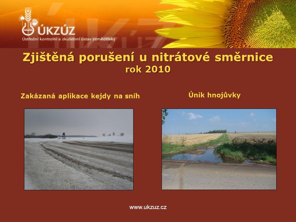 Zjištěná porušení u nitrátové směrnice rok 2010 Zakázaná aplikace kejdy na sníh www.ukzuz.cz Únik hnojůvky