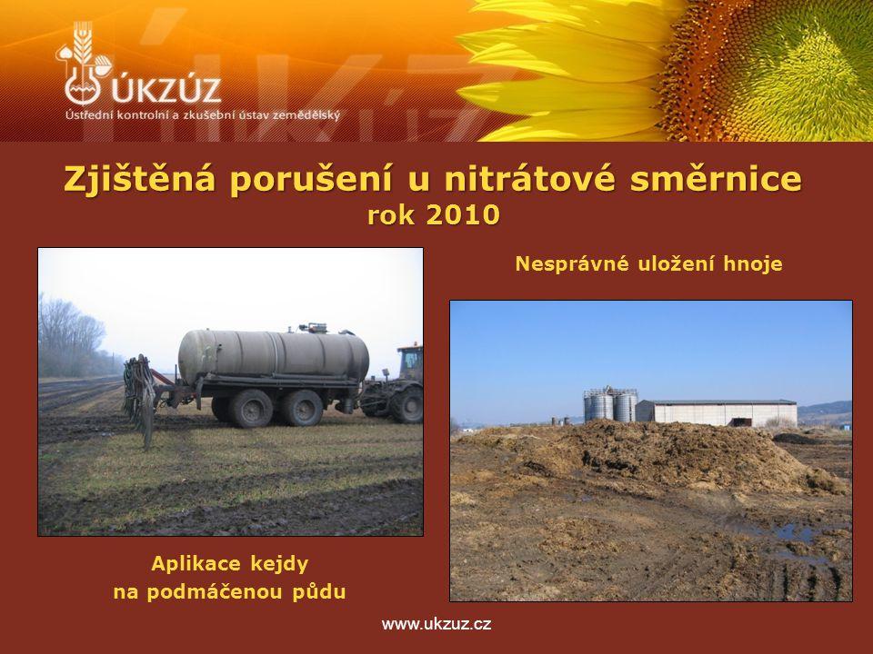 Zjištěná porušení u nitrátové směrnice rok 2010 Aplikace kejdy na podmáčenou půdu www.ukzuz.cz Nesprávné uložení hnoje