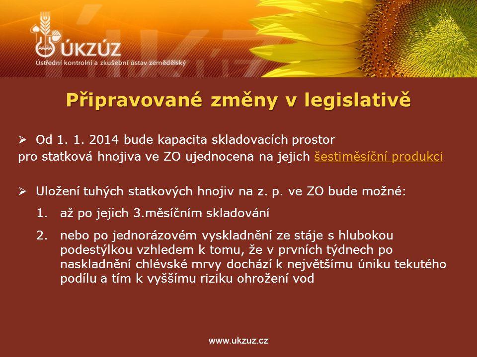 Připravované změny v legislativě  Od 1. 1. 2014 bude kapacita skladovacích prostor pro statková hnojiva ve ZO ujednocena na jejich šestiměsíční produ