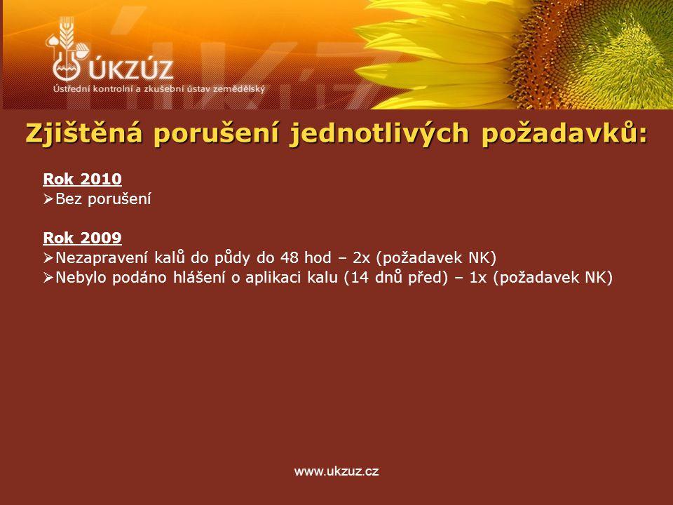 Zjištěná porušení jednotlivých požadavků: Rok 2010  Bez porušení Rok 2009  Nezapravení kalů do půdy do 48 hod – 2x (požadavek NK)  Nebylo podáno hlášení o aplikaci kalu (14 dnů před) – 1x (požadavek NK) www.ukzuz.cz