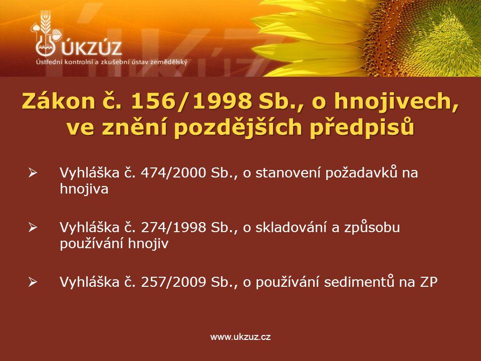 Vyhláška č. 474/2000 Sb., o stanovení požadavků na hnojiva  Vyhláška č. 274/1998 Sb., o skladování a způsobu používání hnojiv  Vyhláška č. 257/200