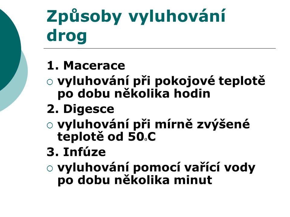 Způsoby vyluhování drog 1. Macerace  vyluhování při pokojové teplotě po dobu několika hodin 2. Digesce  vyluhování při mírně zvýšené teplotě od 50 0