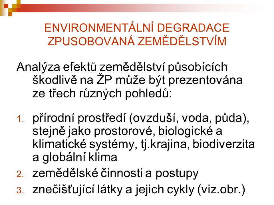 Ohrožení životního prostředí Např.