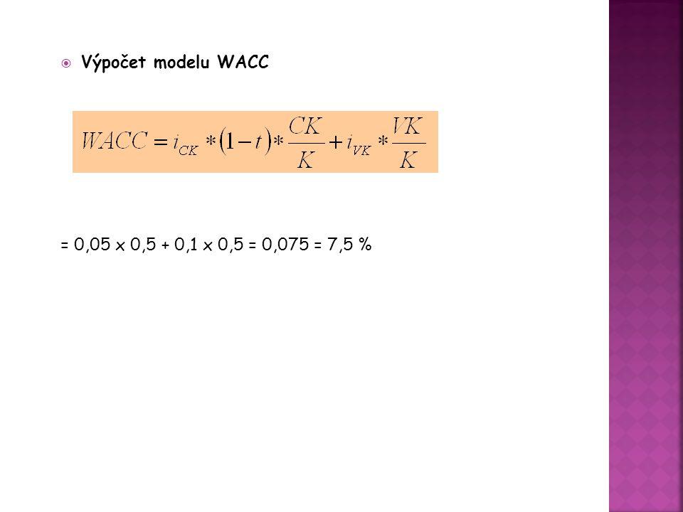  Výpočet modelu WACC = 0,05 x 0,5 + 0,1 x 0,5 = 0,075 = 7,5 %