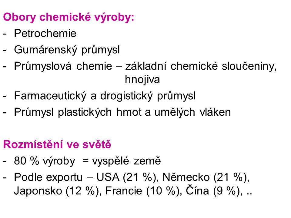 Obory chemické výroby: -Petrochemie -Gumárenský průmysl -Průmyslová chemie – základní chemické sloučeniny, hnojiva -Farmaceutický a drogistický průmys
