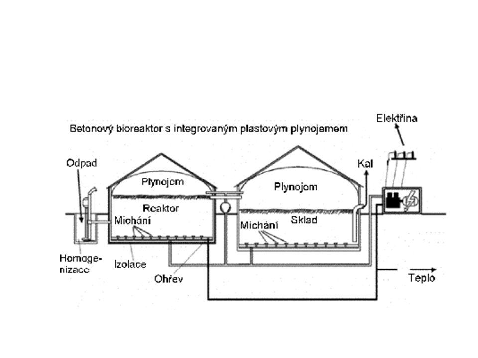 nitroestery (jako např.