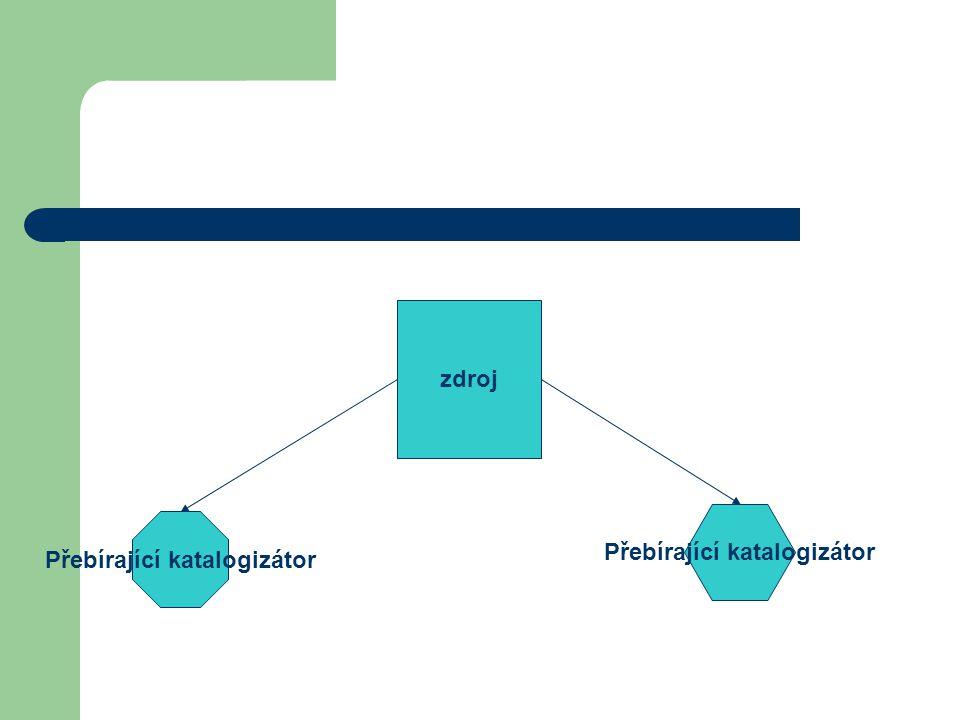 praxe Kooperace na katalogizaci – České knihy - projekt od roku 1999 - NK a dřívější SVK (přes SK CASLIN) - minimální úroveň záznamu Cíl: Úplnost a včasnost pokrytí dokumentů v ČNB Bez změny linky zpracování, záznam se upravuje.