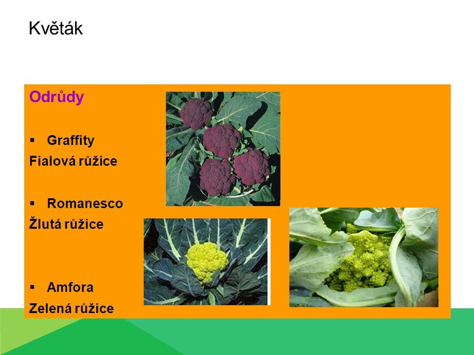 Květák - košťálová zelenina Nároky na prostředí  Plodina náročná  Půda středně těžká  Mrazíky (-5°C) náchylné mladé rostliny  Namrznutí růžic  Dostatek vláhy hnojení  hnojiva