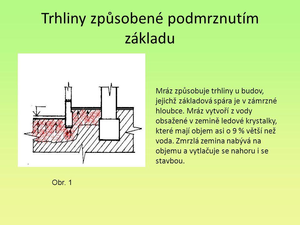 Trhliny způsobené podmrznutím základu Obr. 1 Mráz způsobuje trhliny u budov, jejichž základová spára je v zámrzné hloubce. Mráz vytvoří z vody obsažen