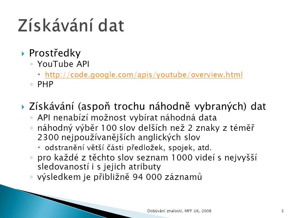  Prostředky ◦ YouTube API  http://code.google.com/apis/youtube/overview.html http://code.google.com/apis/youtube/overview.html ◦ PHP  Získávání (aspoň trochu náhodně vybraných) dat ◦ API nenabízí možnost vybírat náhodná data ◦ náhodný výběr 100 slov delších než 2 znaky z téměř 2300 nejpoužívanějších anglických slov  odstranění větší části předložek, spojek, atd.