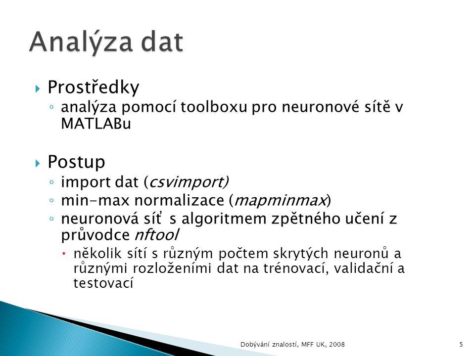  Prostředky ◦ analýza pomocí toolboxu pro neuronové sítě v MATLABu  Postup ◦ import dat (csvimport) ◦ min-max normalizace (mapminmax) ◦ neuronová síť s algoritmem zpětného učení z průvodce nftool  několik sítí s různým počtem skrytých neuronů a různými rozloženími dat na trénovací, validační a testovací 5Dobývání znalostí, MFF UK, 2008