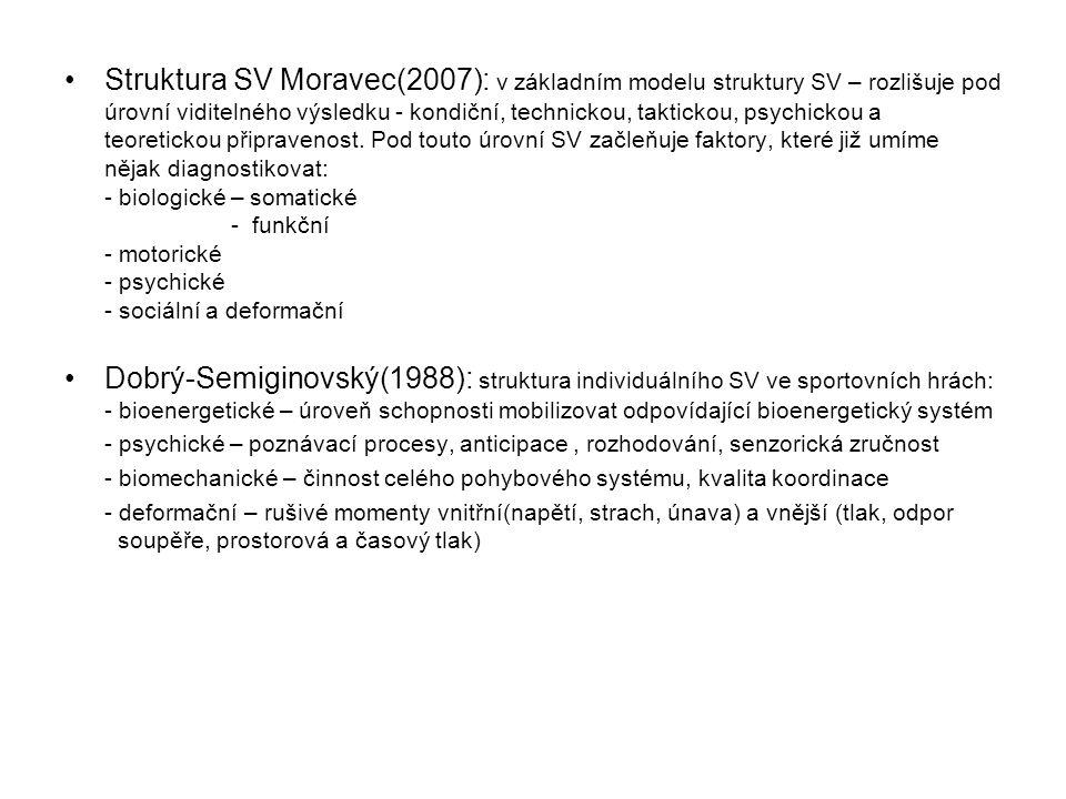 Struktura SV Moravec(2007): v základním modelu struktury SV – rozlišuje pod úrovní viditelného výsledku - kondiční, technickou, taktickou, psychickou