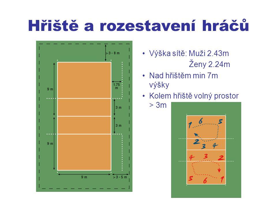 Hřiště a rozestavení hráčů Výška sítě: Muži 2.43m Ženy 2.24m Nad hřištěm min 7m výšky Kolem hřiště volný prostor > 3m