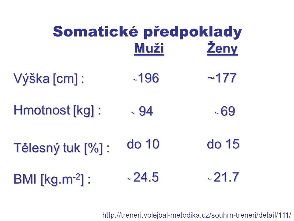 Somatické předpoklady Výška [cm] : Hmotnost [kg] : Tělesný tuk [%] : BMI [kg.m -2 ] : Muži Muži ~ 196 ~ 196 ~ 94 ~ 94 do 10 ~ 24.5 Ženy ~177 ~ 69 ~ 69 do 15 do 15 ~ 21.7 http://treneri.volejbal-metodika.cz/souhrn-treneri/detail/111/