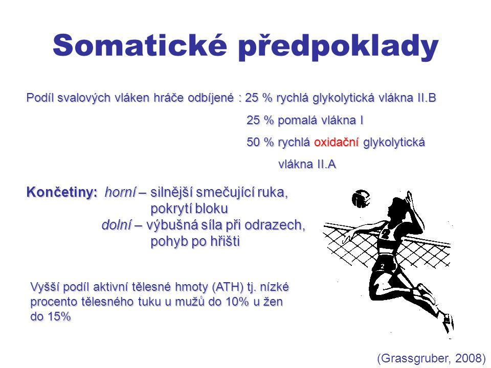 Somatické předpoklady